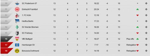 screenshot-www bundesliga com 2014-11-29 16-56-27