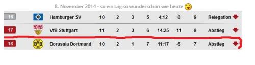 screenshot-www soccershouts com 2014-11-08 22-23-34