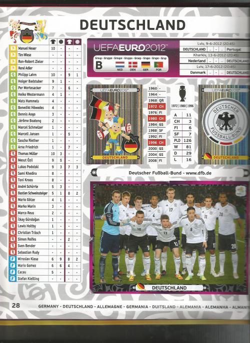 EM 2012 - Germany page 1