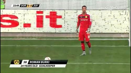 Roman Bürki - BVB v Juventus 5