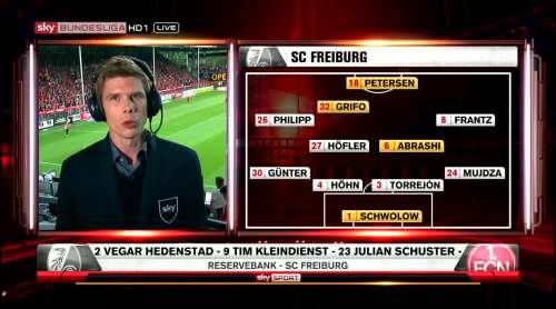 SC Freiburg - line-up 1