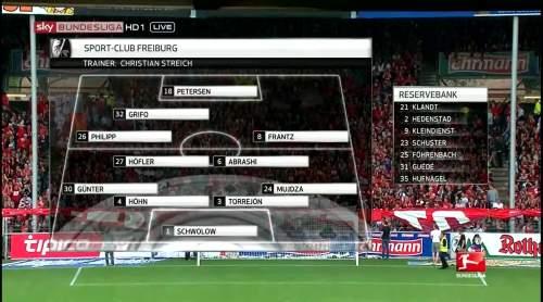 SC Freiburg - line-up 2