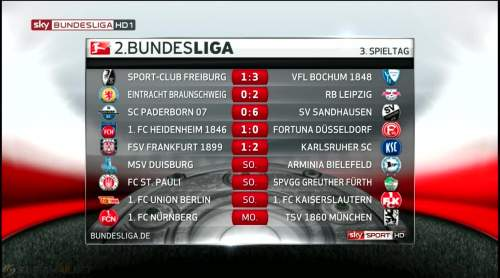 2.Bundesliga results - MD3