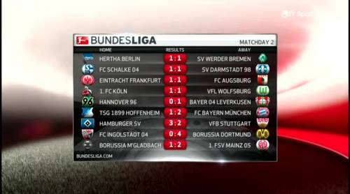 Bundesliga MD2 results - 2015-16