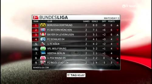 Bundesliga table - MD2 2 2015-16 1