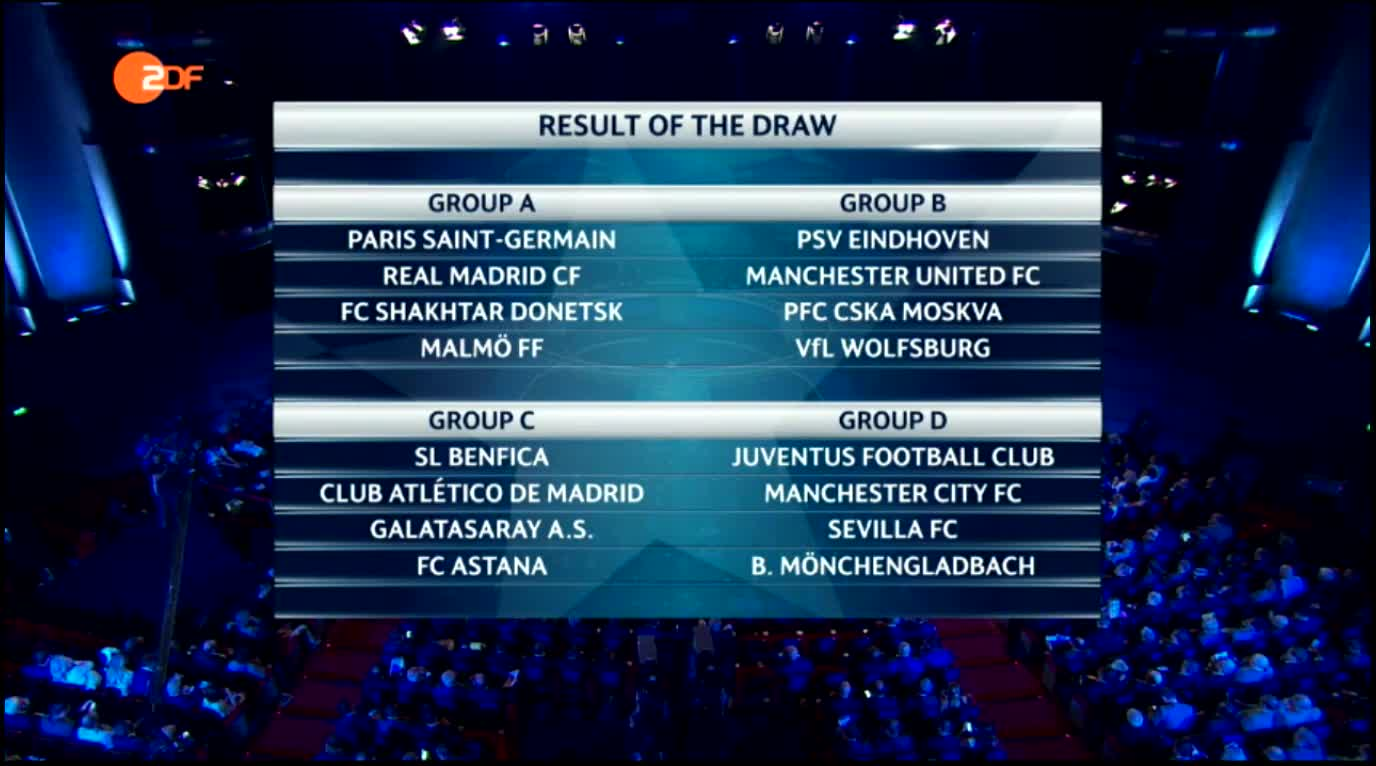 Champions League Draw: New Hansi Pictures/Champions League 2015-16 Group Stage