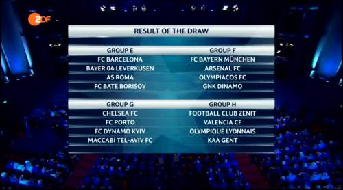 Champions League draw 2015-16 2