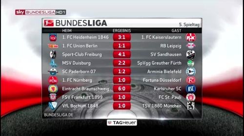2. Bundesliga - MD5 results