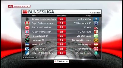Bundesliga MD4 results