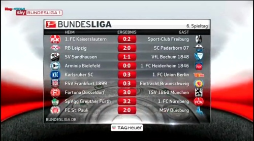 MD6 2.Bundesliga results
