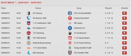 MD7 2.Bundesliga results