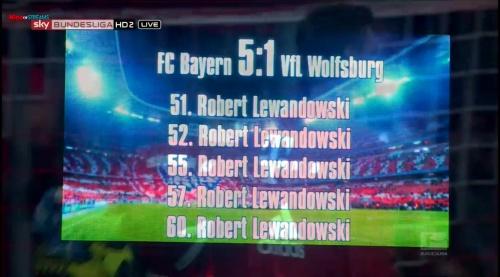 Scoreboard - Lewandowski - Bayern Wolfsburg