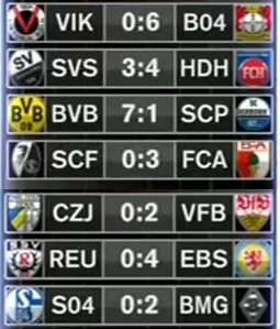 DFB Pokal 2015-16 2nd round results - Wednesday