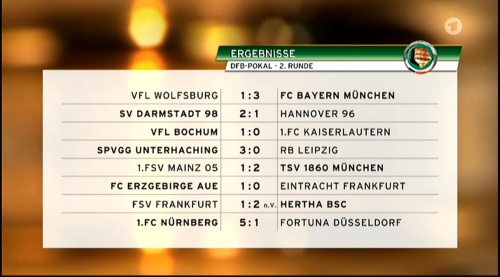 DFB Pokal 2nd round results - Tuesday