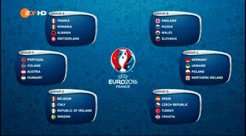EM 2016 group draw results