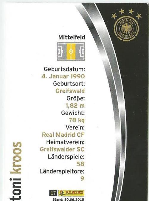 Toni Kroos - DFB card 2015-16 2