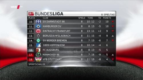 Bundesliga - MD8 2