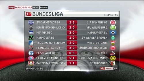 Bundesliga MD8 results