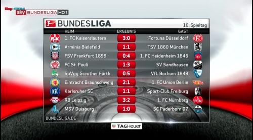 2.Bundesliga MD10 results