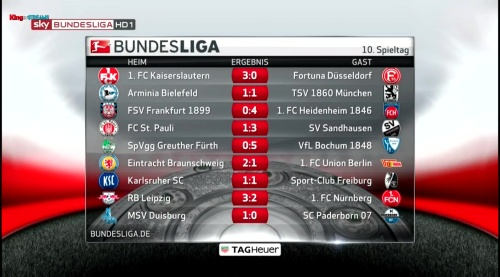 2.Bundesliga MD10 results