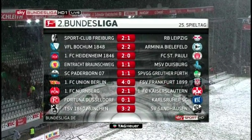 2.Bundesliga MD25 results
