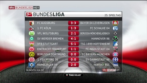 Bundesliga MD25 results