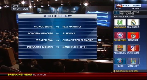 Champions League draw results - quarter finals 2015-16