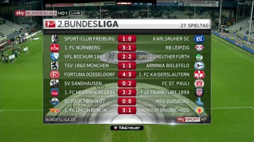 2.Bundesliga MD 27 results