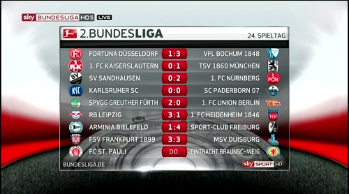 2.Bundesliga MD24 results