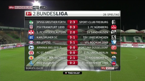 2.Bundesliga MD28 results