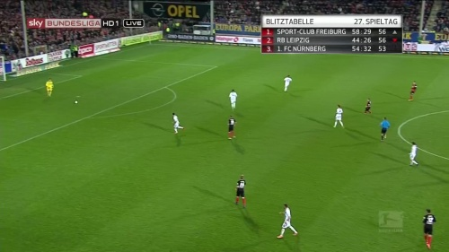Blitztabelle - 27. Spieltag - 2B 15-16