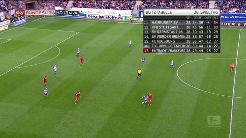 Blitztabelle – Bundesliga 28. Spieltag 15-16