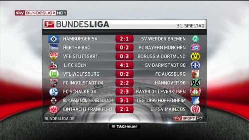 Bundesliga MD31 results
