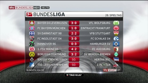 Bundesliga table 2 - MD28
