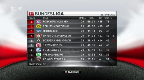 Bundesliga table MD29 1