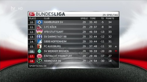Bundesliga table MD29 2