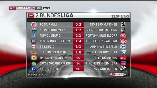 2.Bundesliga MD32 2015-16 results