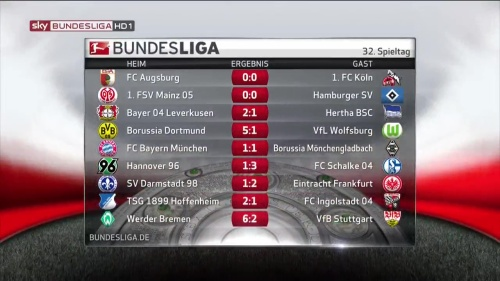 Bundesliga MD32 2015-16 results
