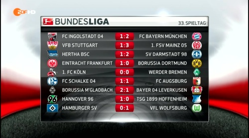 Bundesliga MD33 2015-16 results