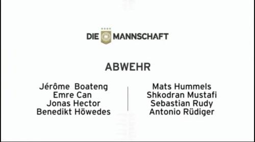Die Mannschaft - EM Kader 2016 - Abwehr
