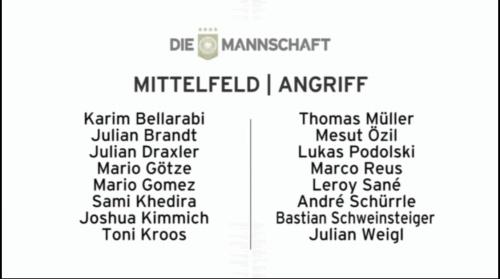 Die Mannschaft - EM Kader 2016 - Mittelfeld-Angriff