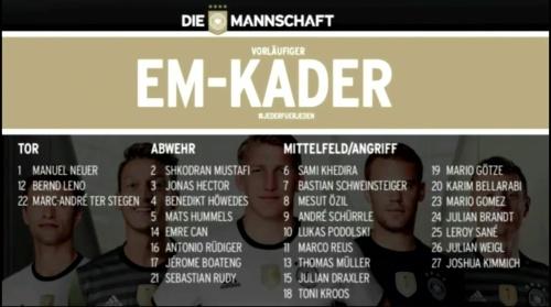Die Mannschaft - EM Kader 2016