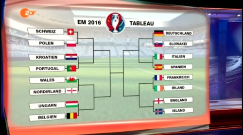 Euro 2016 - last 16