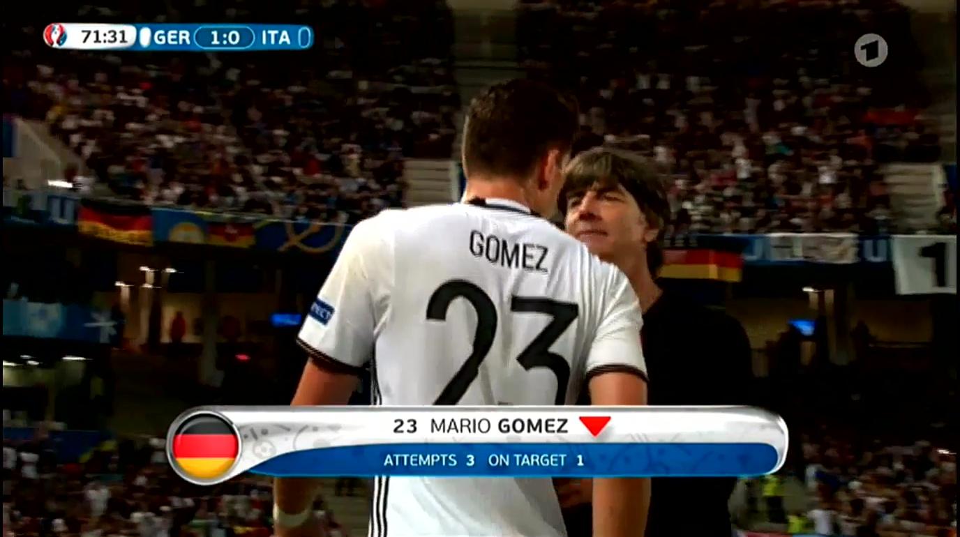 highlights deutschland italien 2019