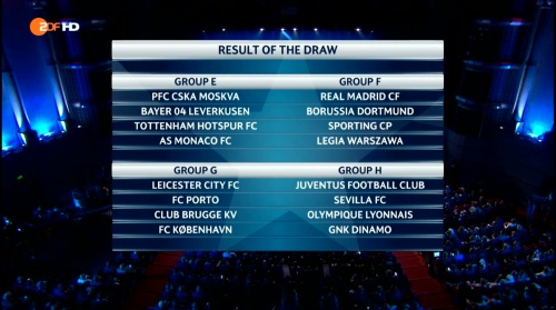Champions League group-stage draw 2016-17 2