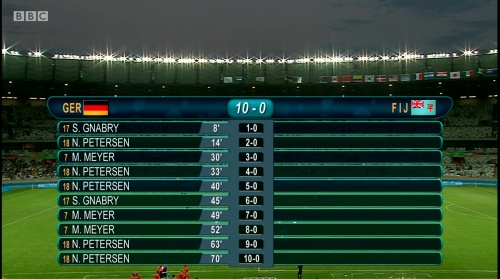 Deutschland v Fidschi (Olympics 2016) score
