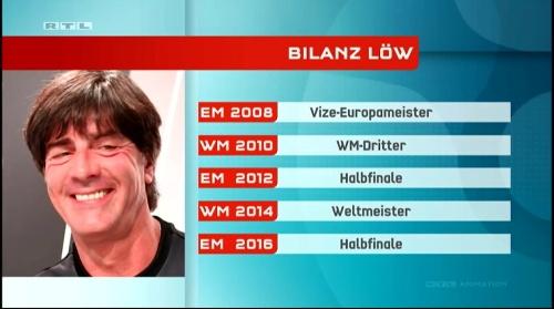 joachim-low-rtl-aktuell-31-10-16-3
