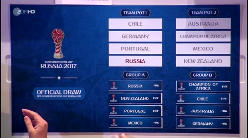 confederations-cup-draw-2016