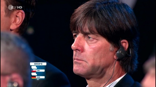 joachim-low-confed-cup-draw-2016-6
