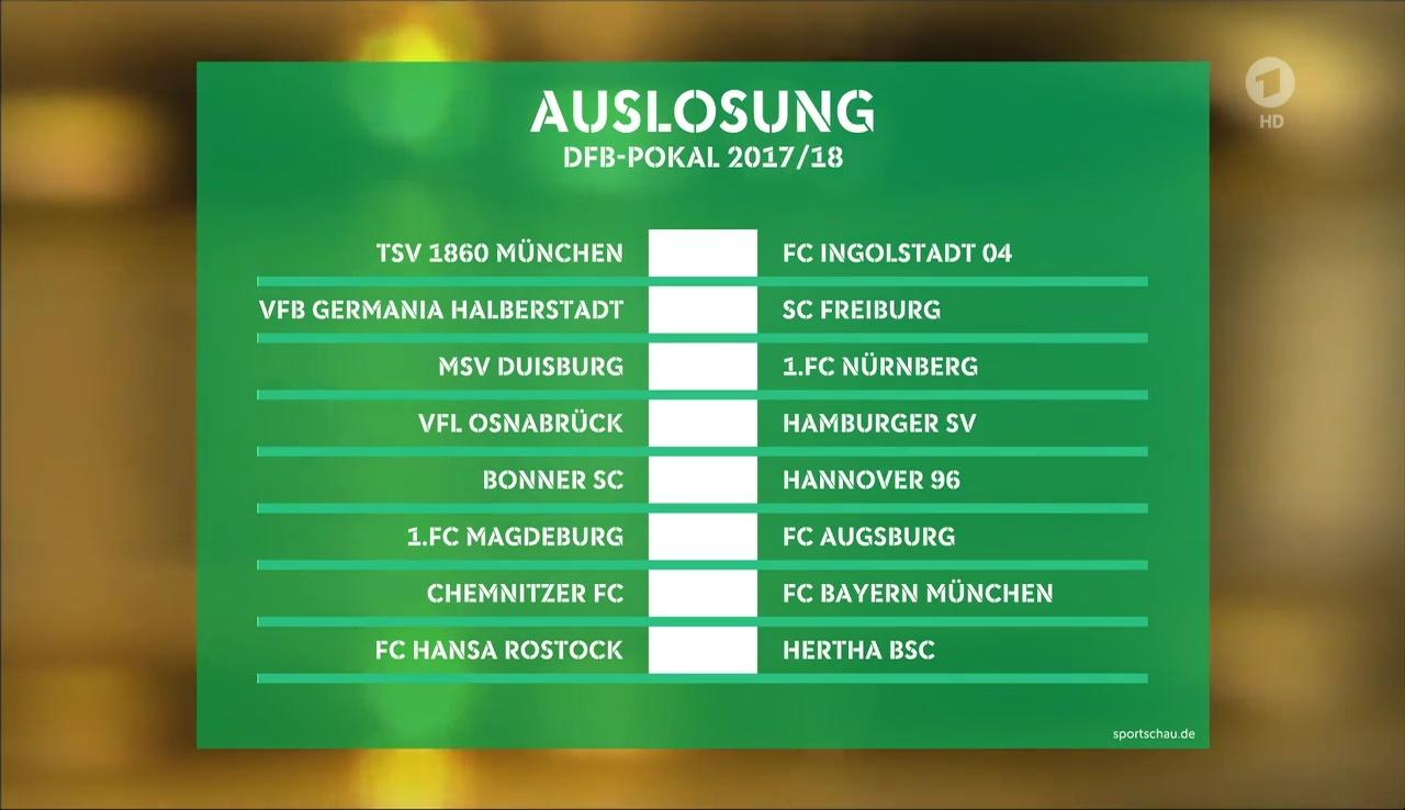 Dfb Pokal 1. Runde 2020